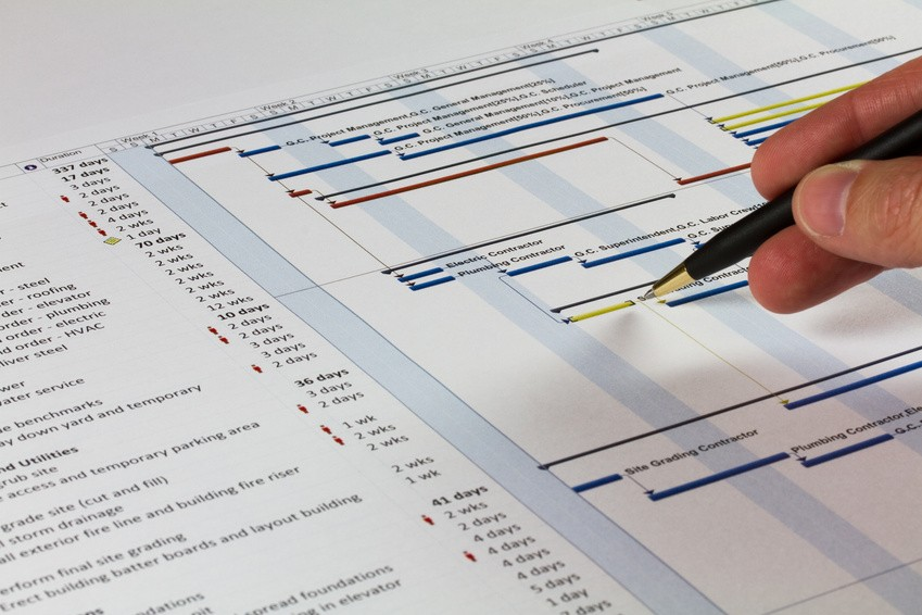 owner's representative project management requires careful planning